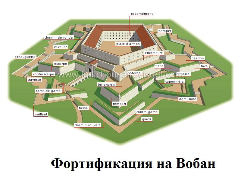 fortification-a-la-vauban-38470.jpg.3c16