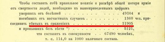 Ruskaarmia-jertvi1877-8gSE-2.jpg