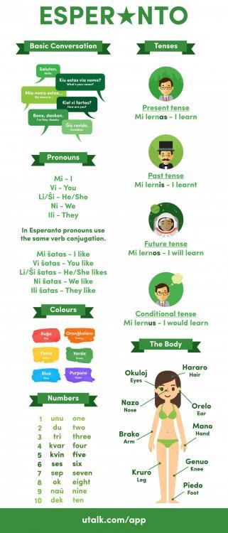 a-beginners-guide-to-esperanto_.jpg
