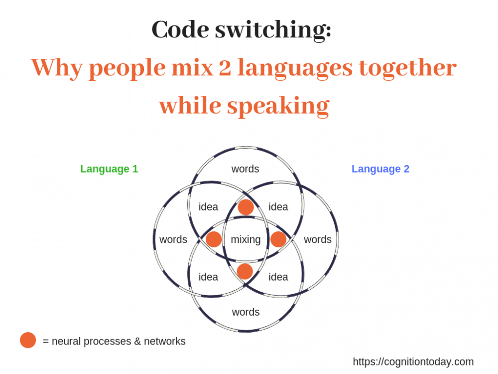Code-switching_-Why-people-mix-2-languages-together-while-speaking1.png