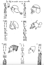Champollion's_notes_of_the_peoples_named_on_the_base_of_the_Fortified_East_Gate_at_Medinet_Habu.png