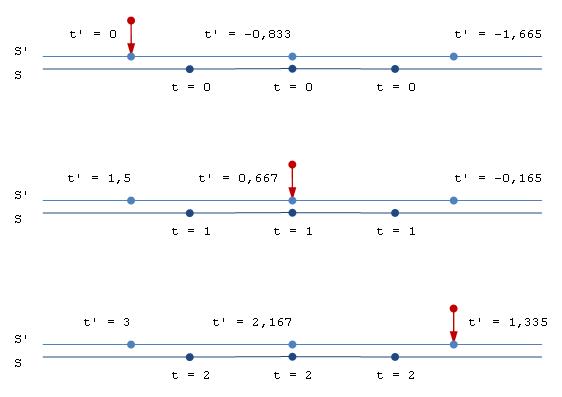 time-coordinates.png.57f3decd6e47c9cd22d3ae801d7df5f3.png