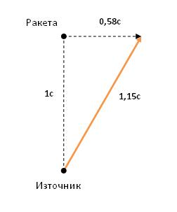laser-iztochnik.png.f31373b85342ba0c04e271426533f083.png