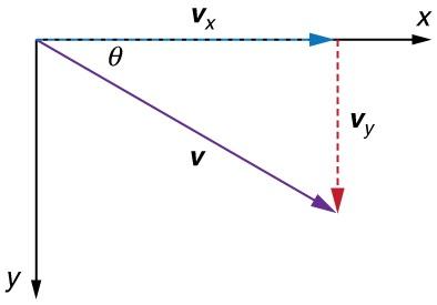 vector-sum.jpg.f6d9d9a98ebabddd82610e7880d5a558.jpg