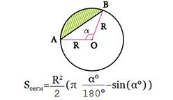 plosad-segmenta-kruga.jpg