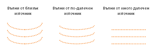 wave-distance.png.1231bafc19808481819ebbaad75cf0f8.png