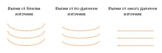wave-distance.png.18d9d27ce7cde7226f99f681f6c46a43.png