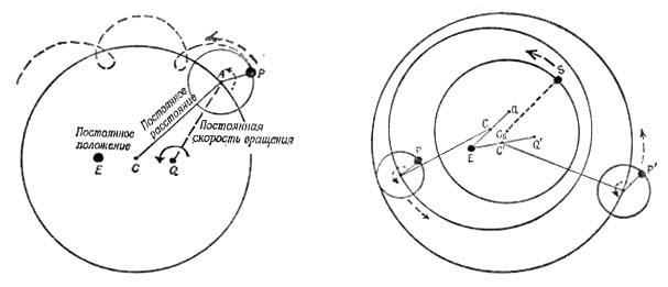 ptolemej.jpg.accca0847b0ca12004dee599d6659eeb.jpg