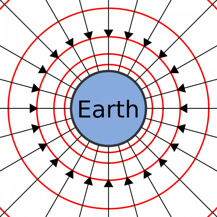 800px-Gravitational_field_Earth_lines_equipotentials_svg.thumb.png.44acba606621d6b19b9dabebff8be87e.png